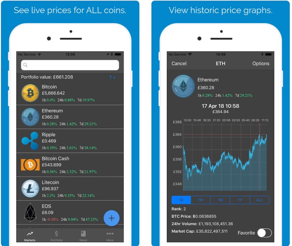 Beste Bitcoin und Cryptocurrency Preis Tracking Apps