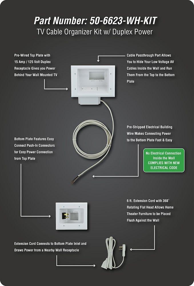 Cure Ihr TV-Kabel-Management-Problem mit einem Hinter-der-Wand-Kit