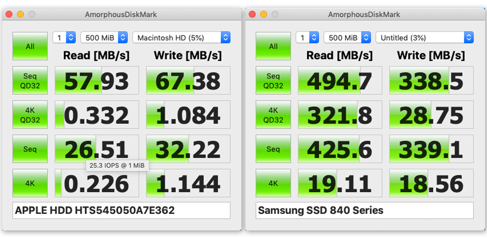 macos ssd, ssd, drive speed,