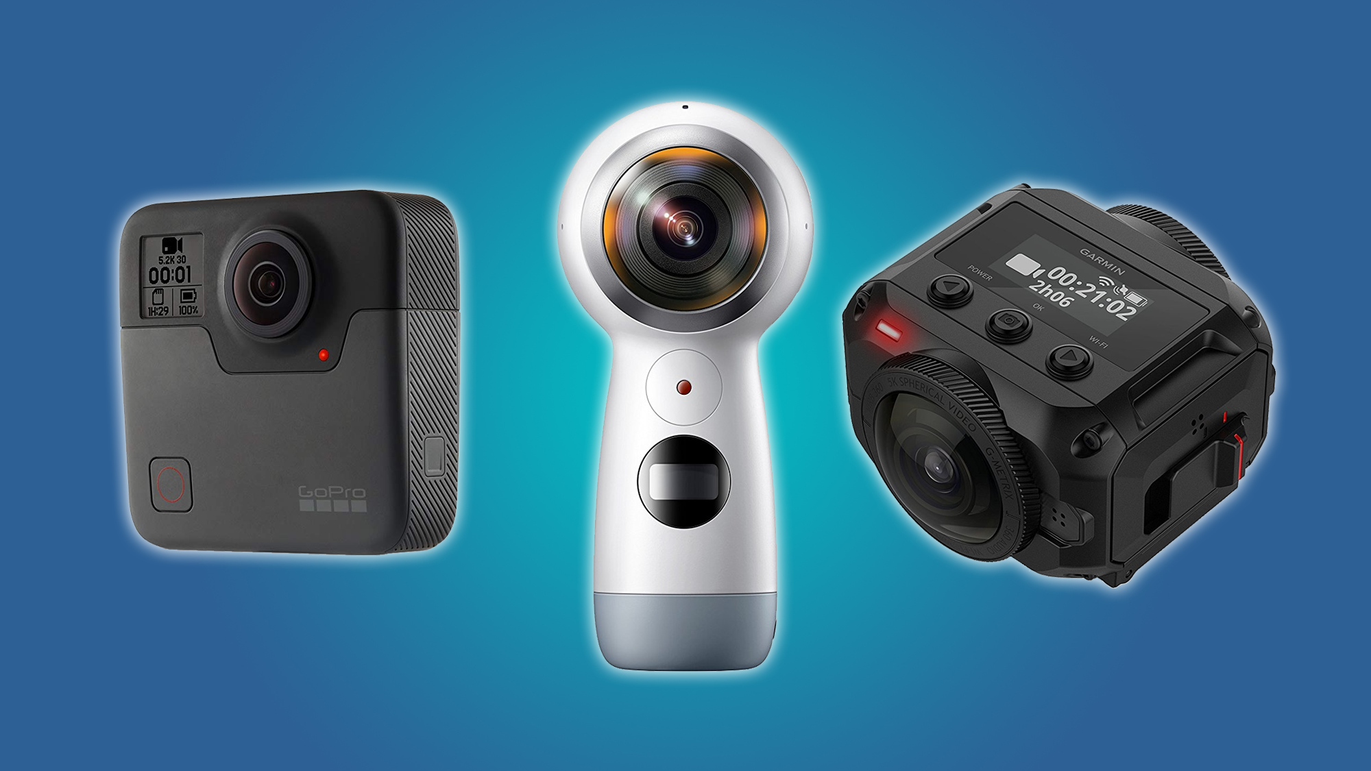 The Best 360 Degree Action Cameras Hansfree Sony Xperia Series Merah