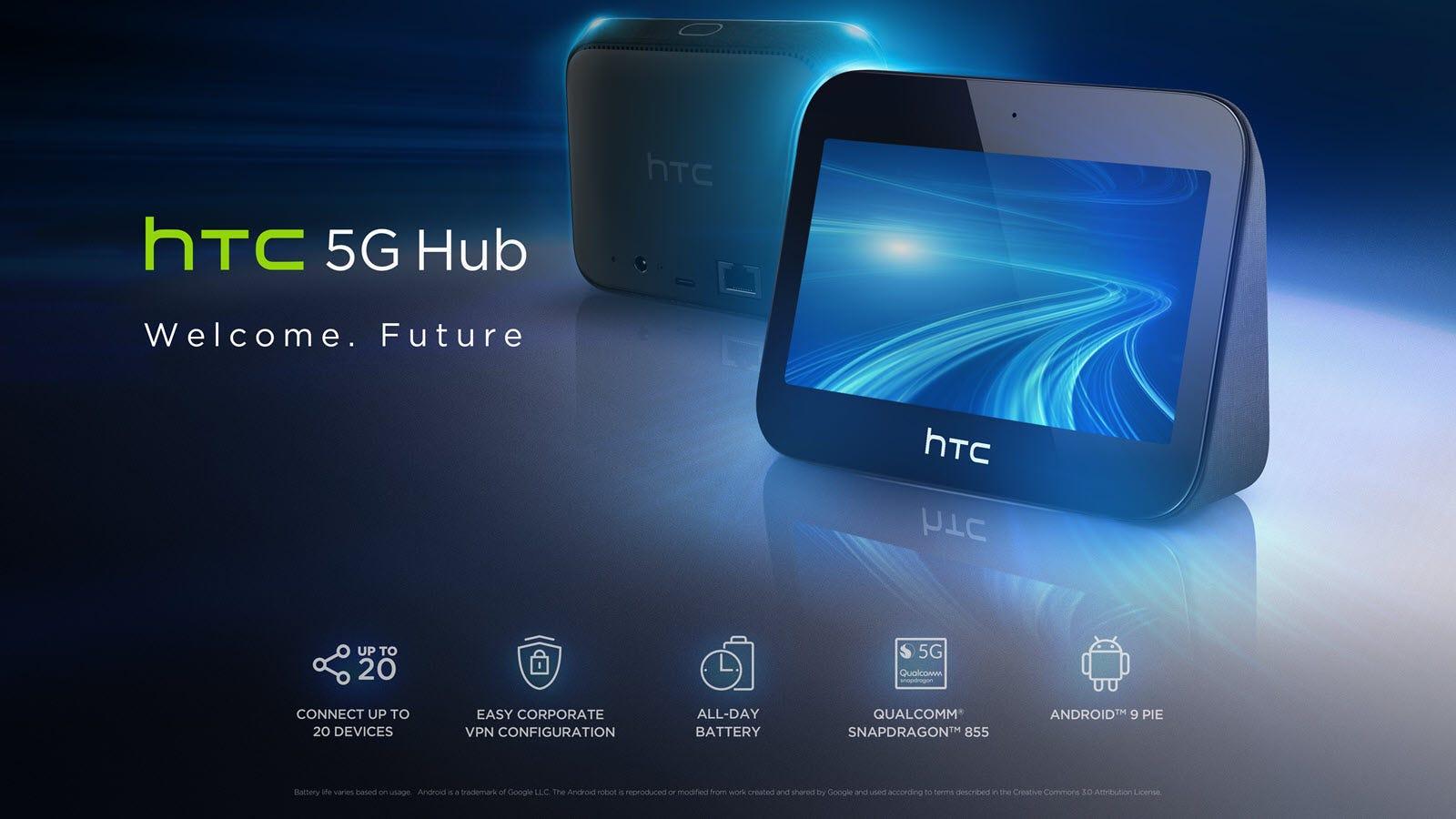 HTC 5G Hub device