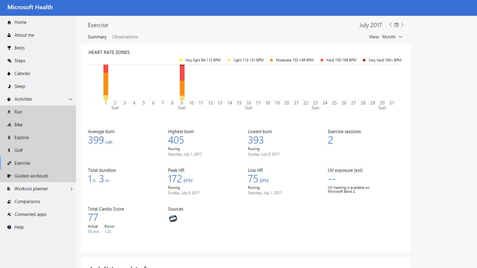 Microsoft Health Exercise results
