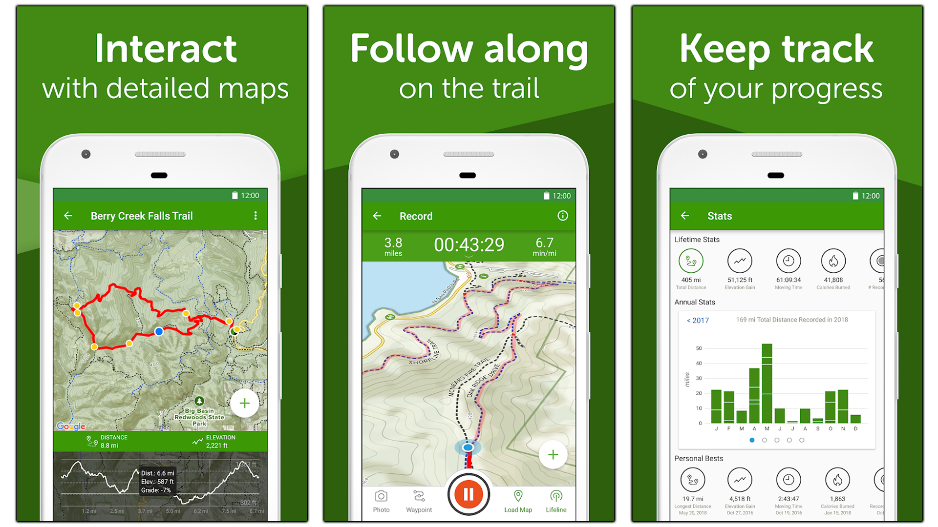 Screenshots of the AllTrails app