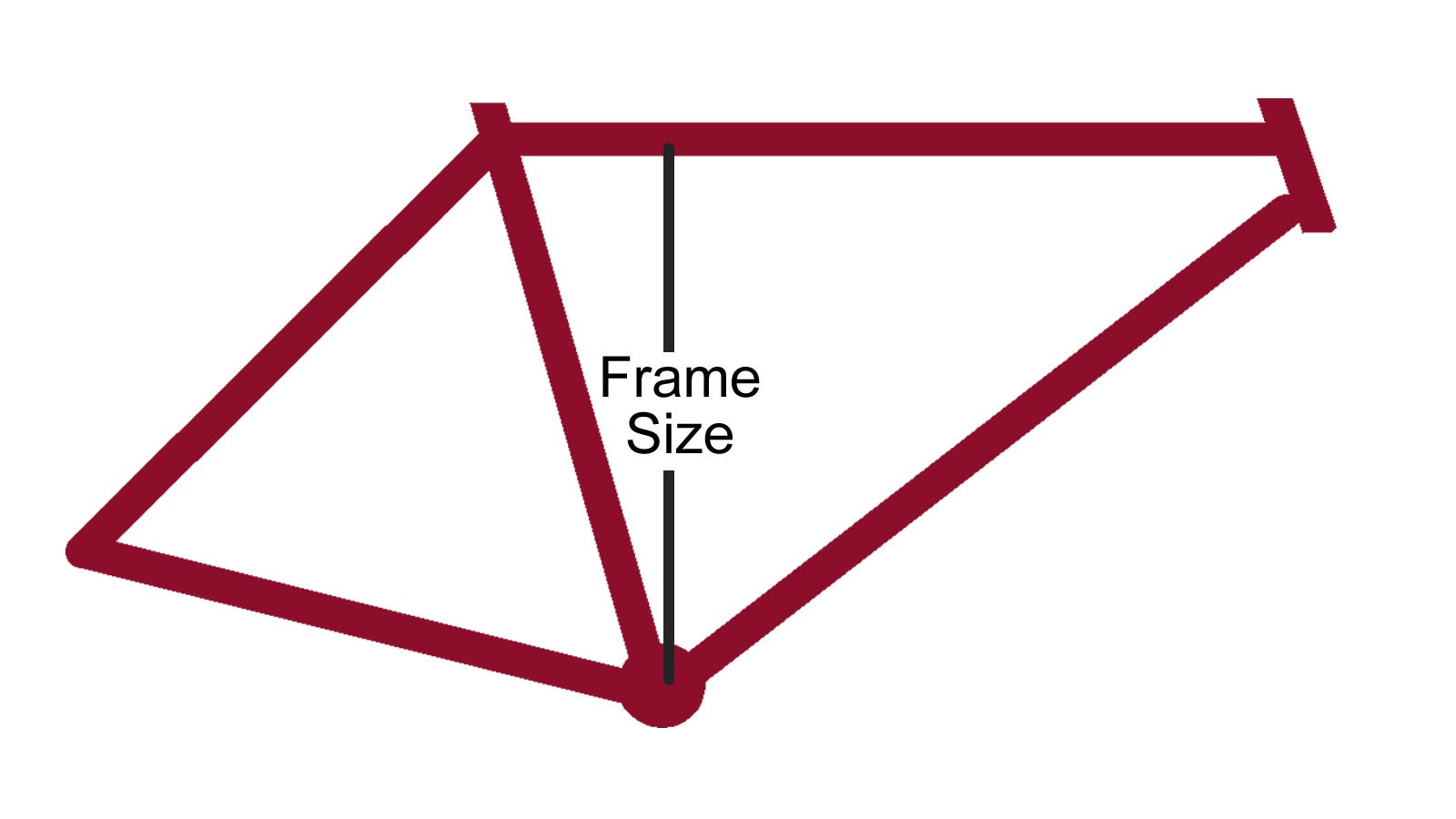A graphic showing the measurement area of a bicycle frame.