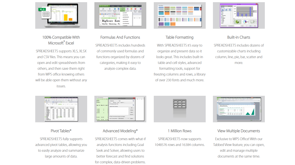 Sito Web WPS Office Spreadsheets