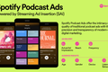 Spotify Wants to Fix Podcast Ads with Metrics and Clickable Promo Codes