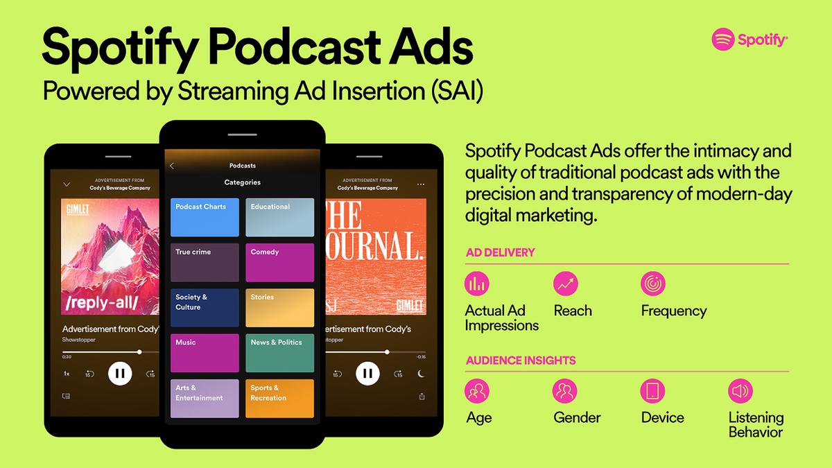 A pamphlet explaining Spotify's new podcast ads system.