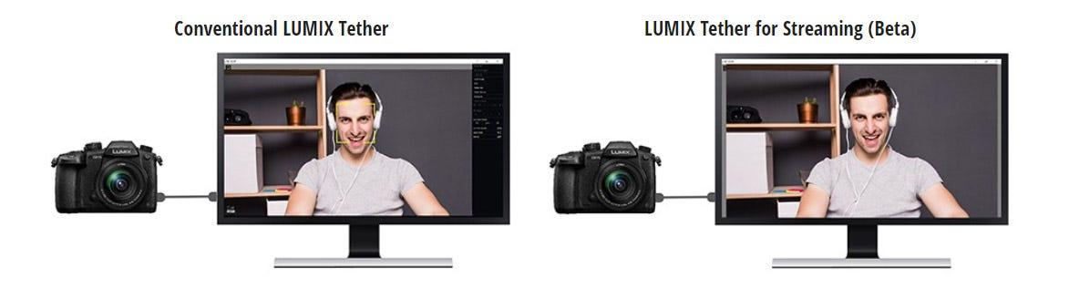 Panasonic Lumix Tether software beta