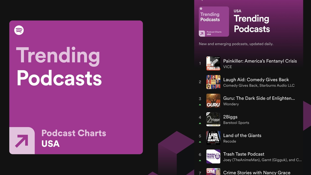 An illustration of the Spotify Trending Podcasts feature.