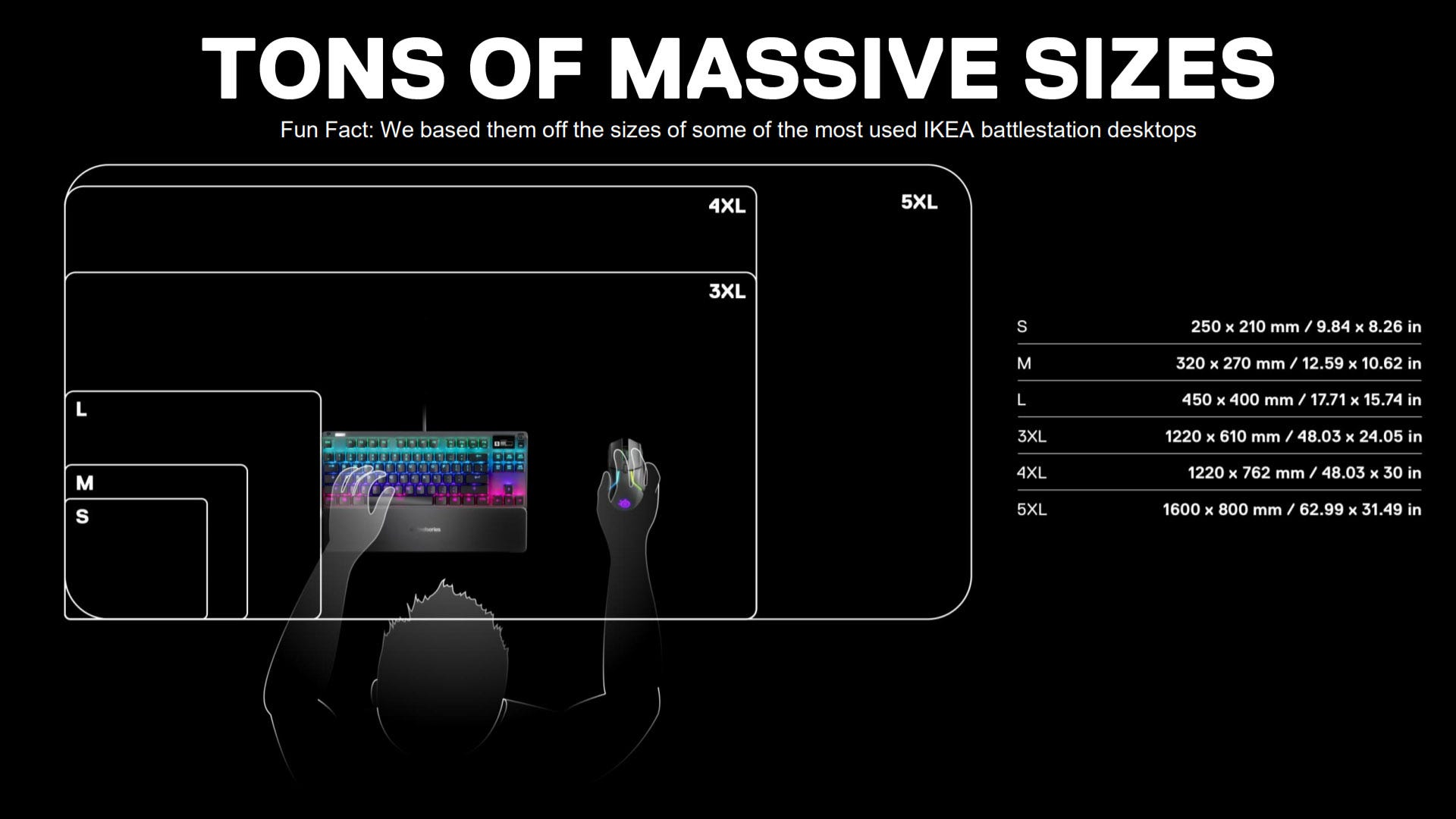 SteelSeries QcK size chart