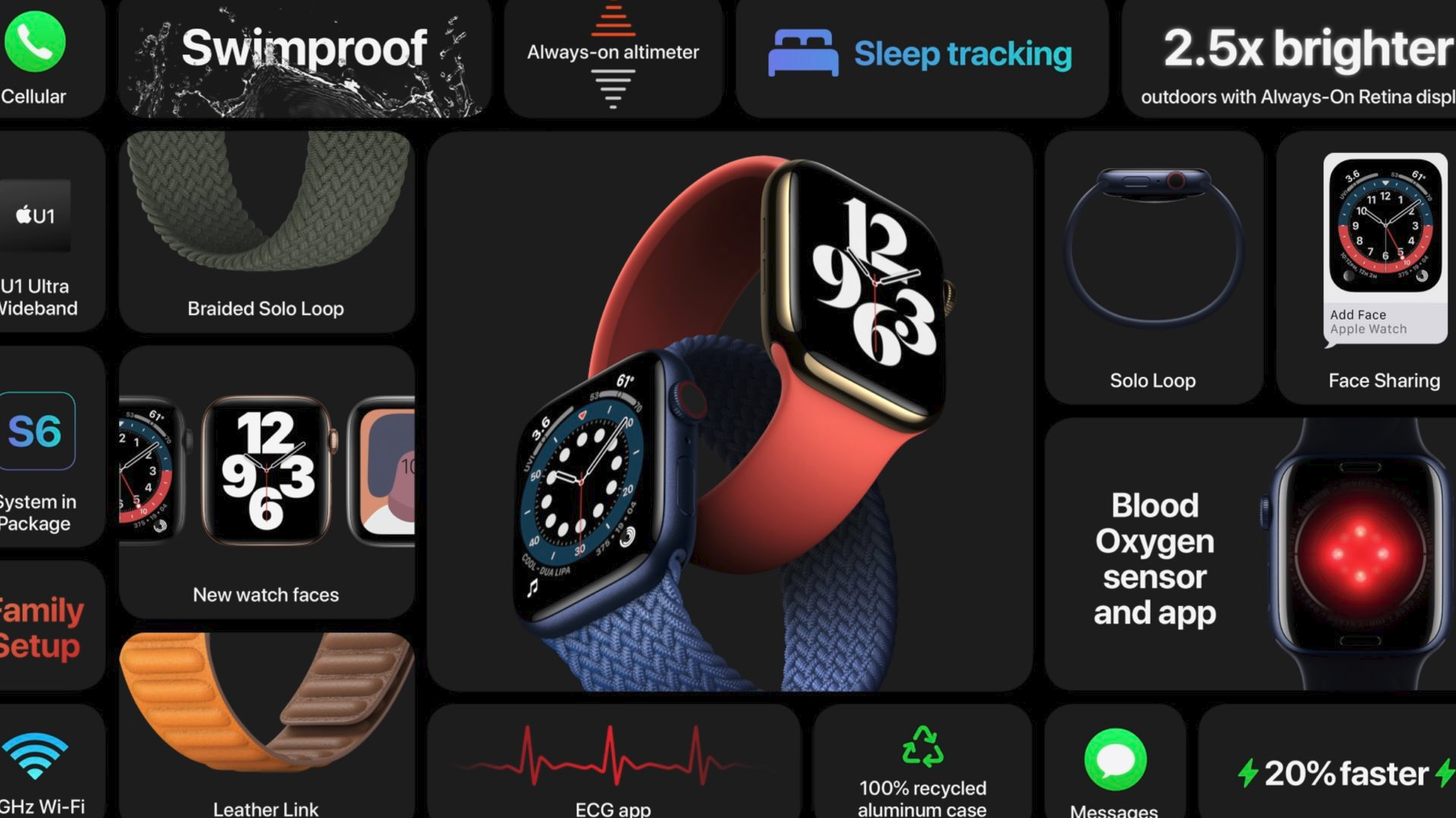 An illustration of the Apple Watch, the new Solo Band, and a few new Apple Watch features.
