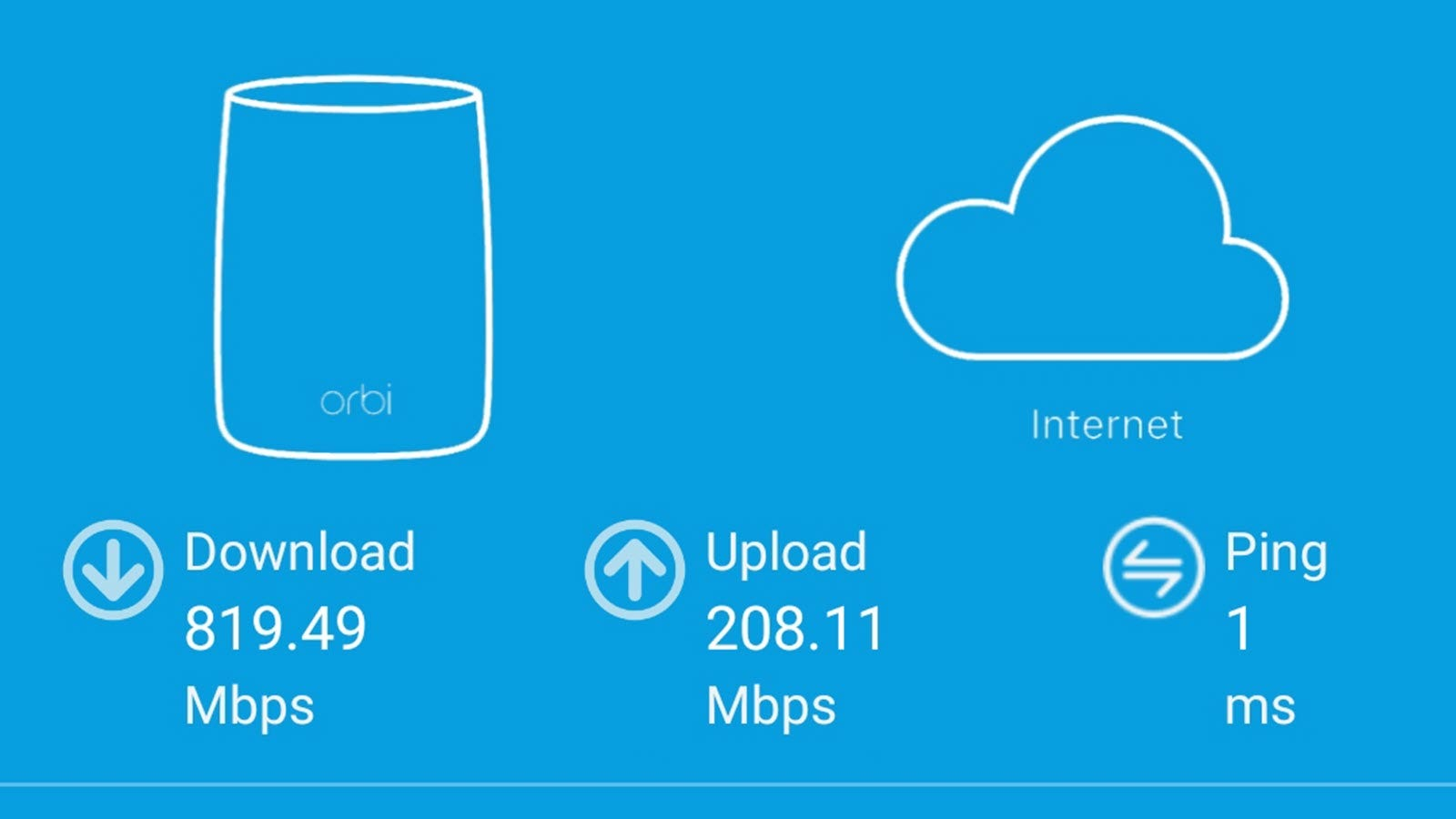 An internet speed test showing 820 mbps down and 200 up.