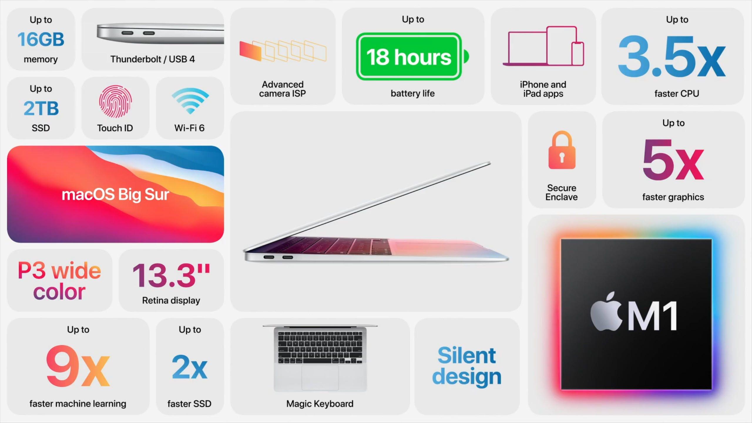 MacBook Air feature list
