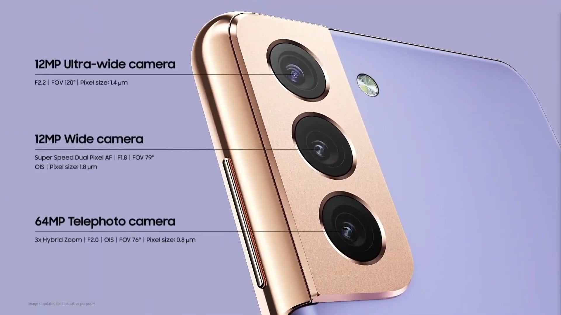 Galaxy S21 camera module