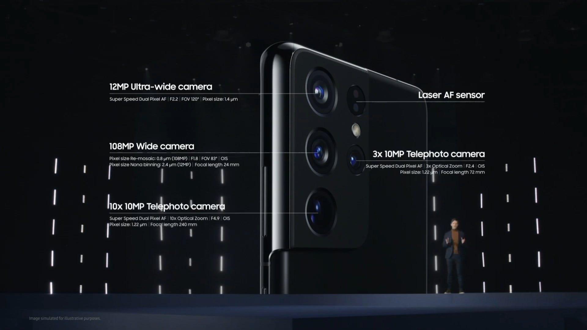 Galaxy S21 Ultra camera