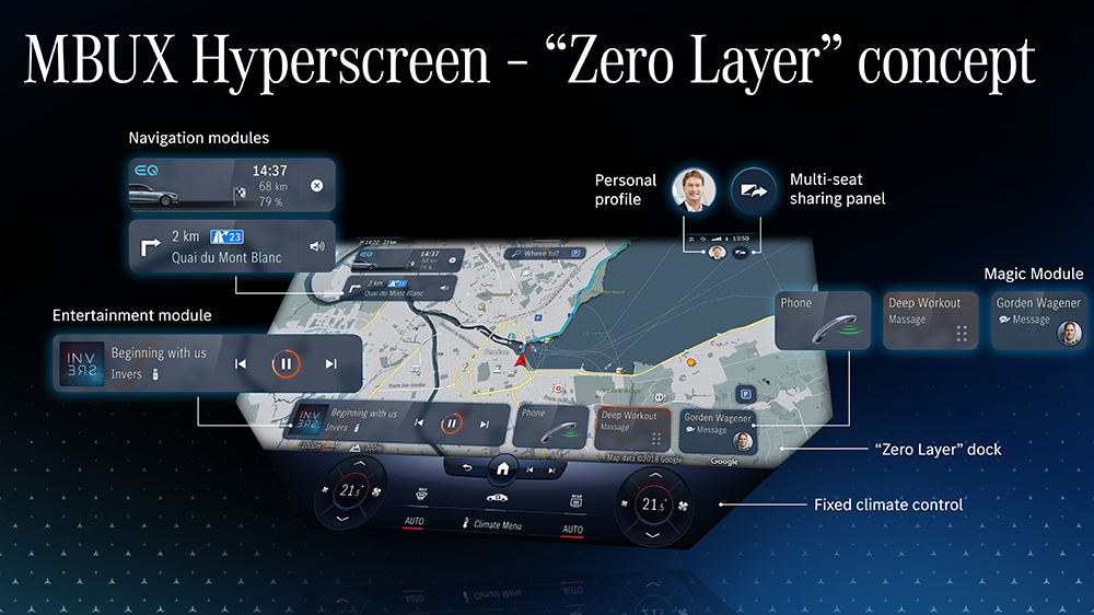 """An illustration of the MBUX Hyperscreen """"zero layer"""" system."""