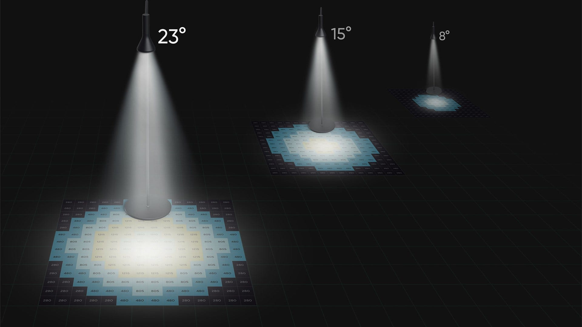 An image highlighting the spread of light at various brightness levels