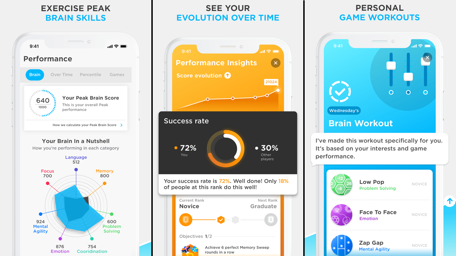 Peak app with progress reports, training options, and tracking evolution graph
