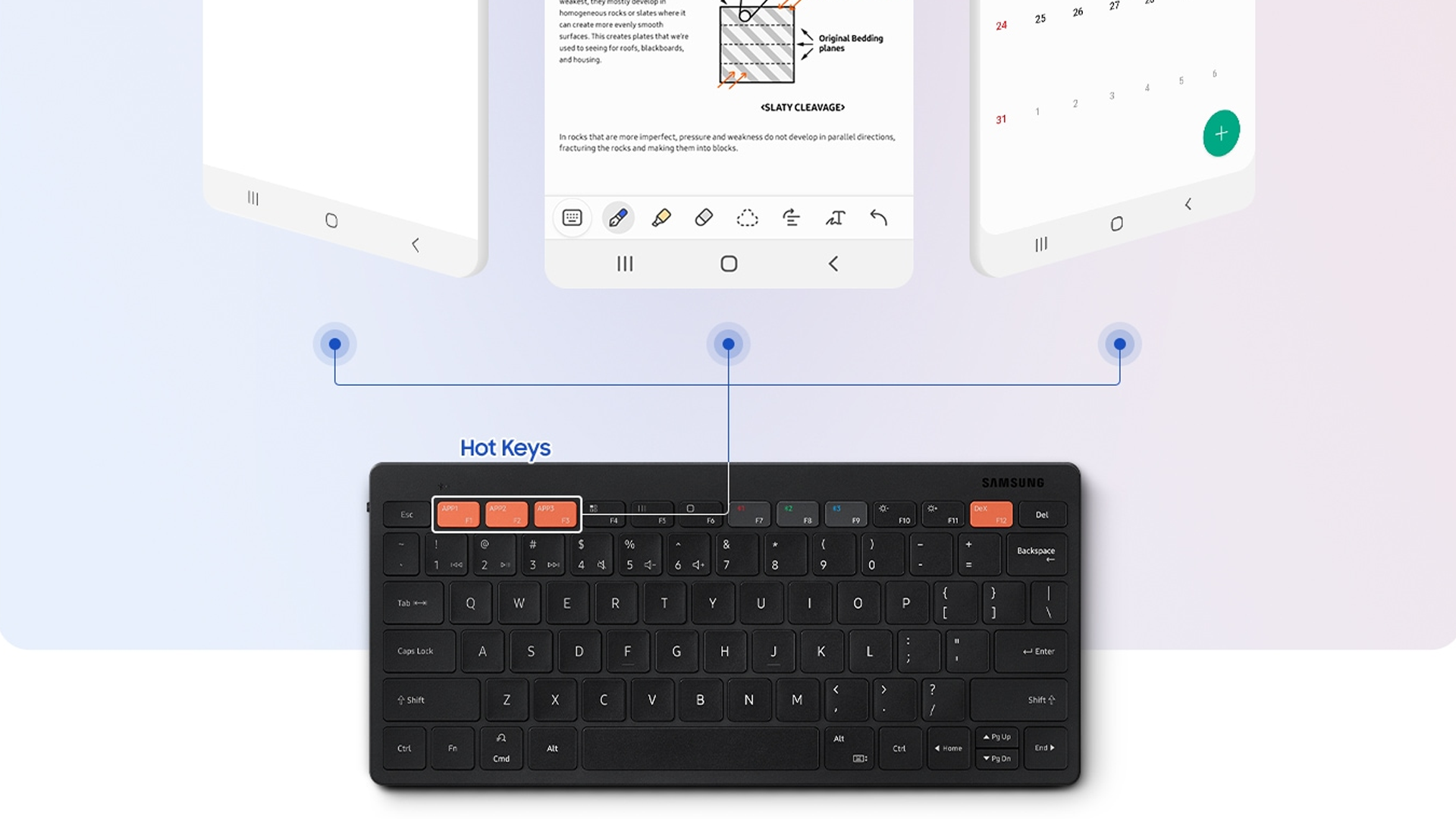 An illustration of the Samsung Smart Keyboard Trio's shortcut keys functionality.