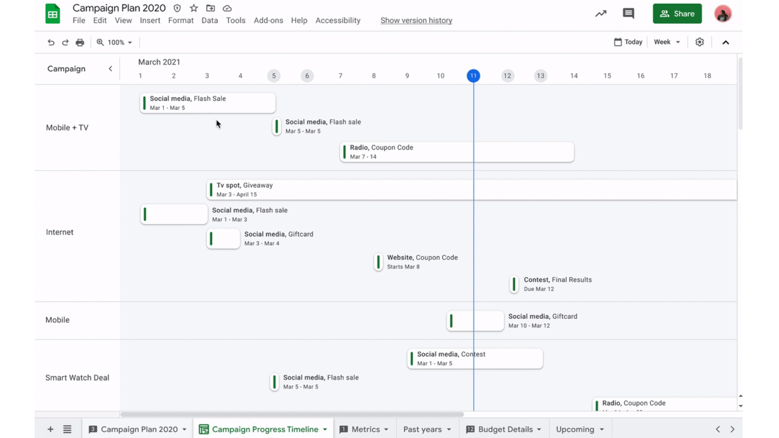 Timeline view in Sheets
