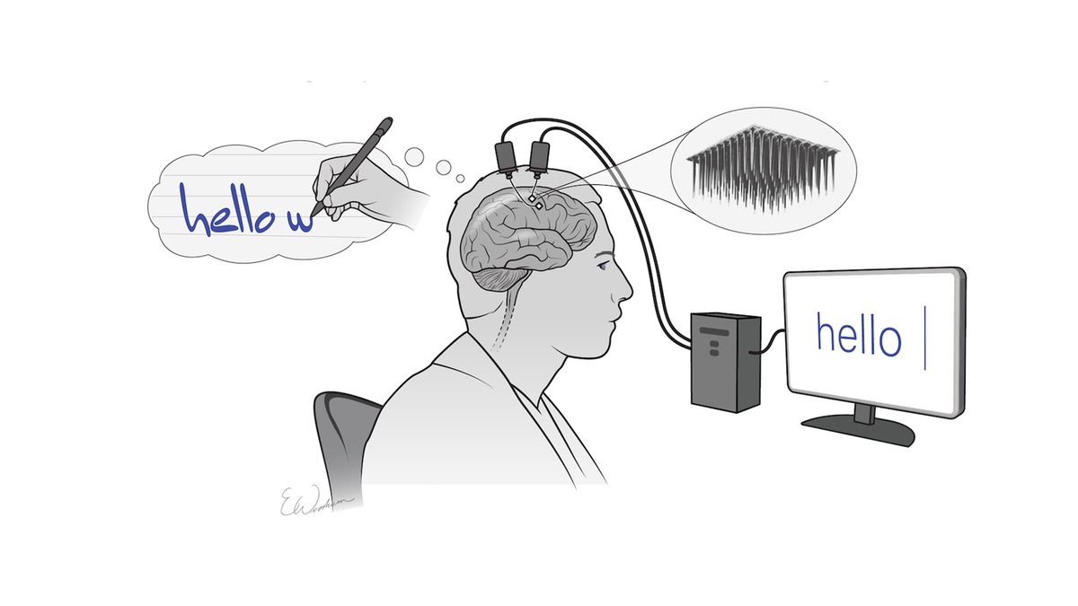 An illustration of a man with a brain plant imagining writing letters while a computer interprets those letters.
