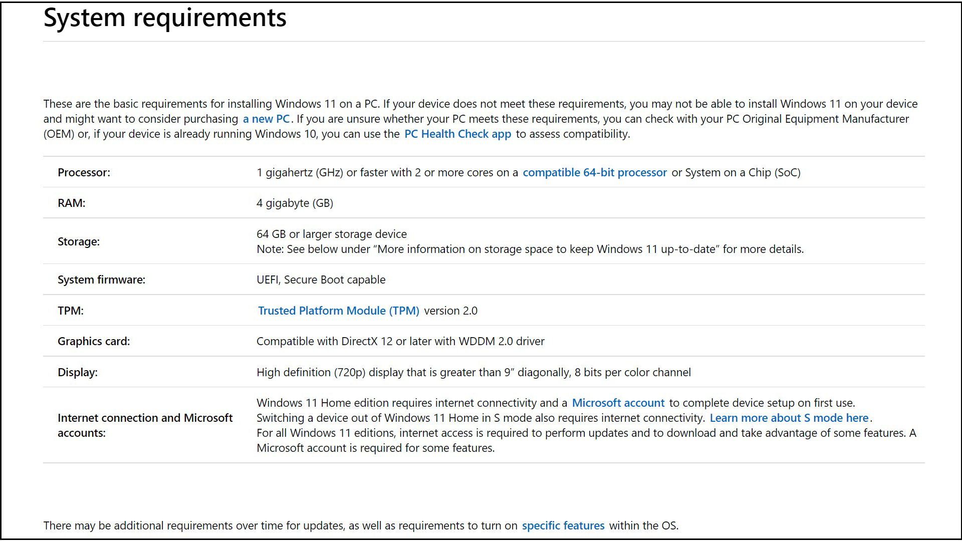 Brief overview of Windows 11 system requirements