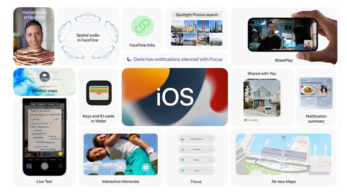 The iOS 15 banner.