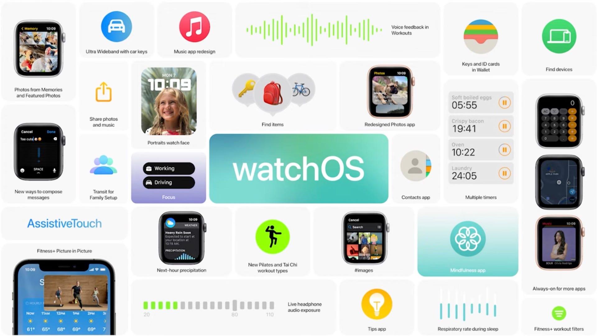 WatchOS 8 new features list