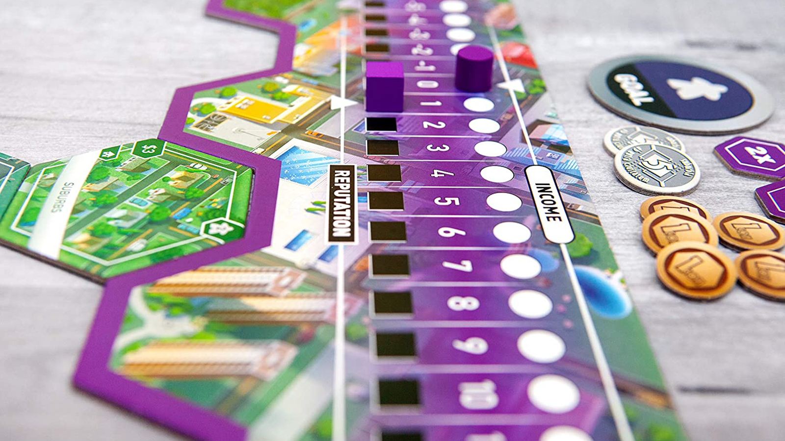 View of one player's income and reputation meter in Suburbia