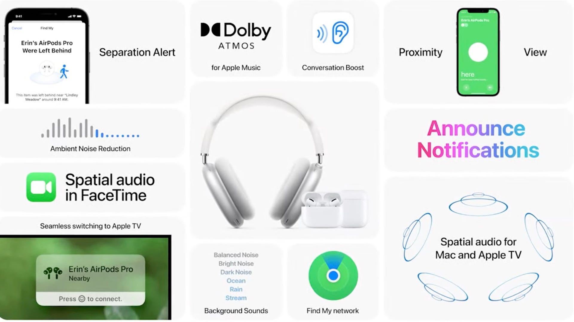New AirPod features in iOS 15