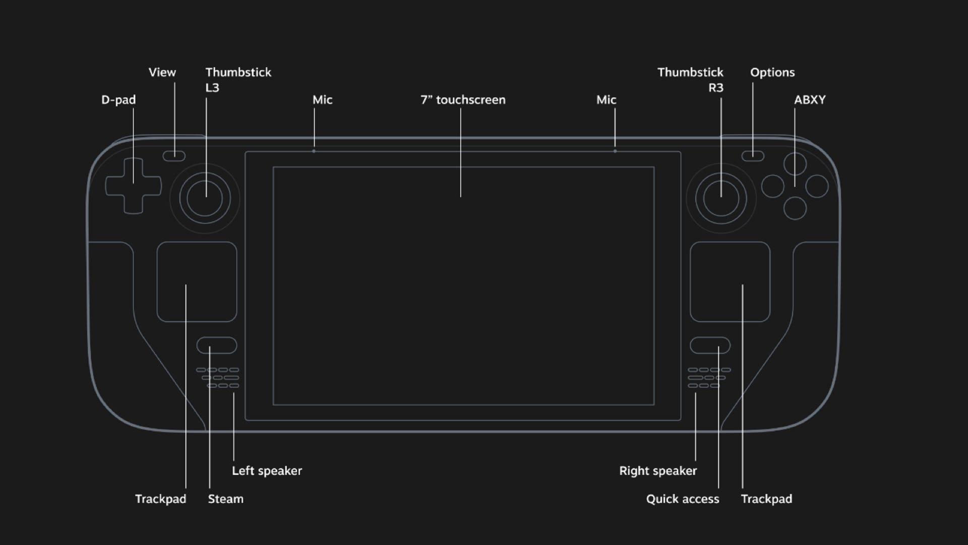 Console Valve Steam Deck