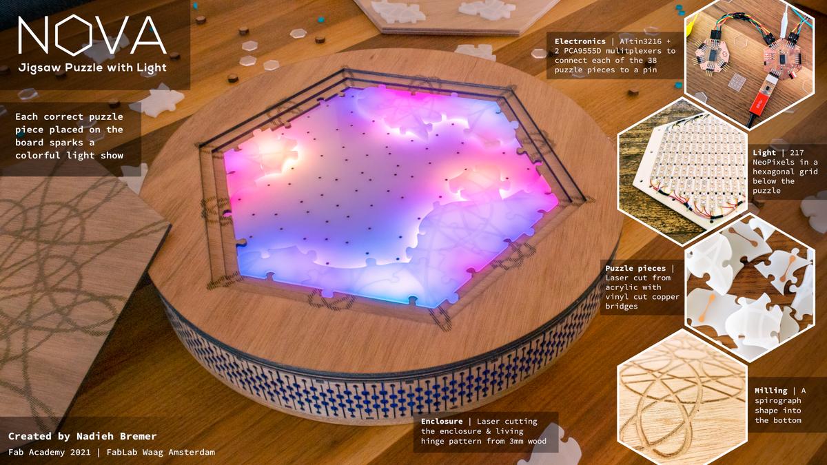 The Nova light up puzzle.