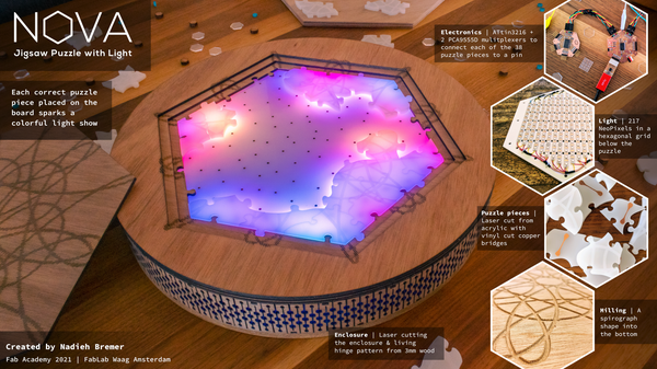 This Unique Puzzle Lights Up When You Manage to Find a Correct Piece