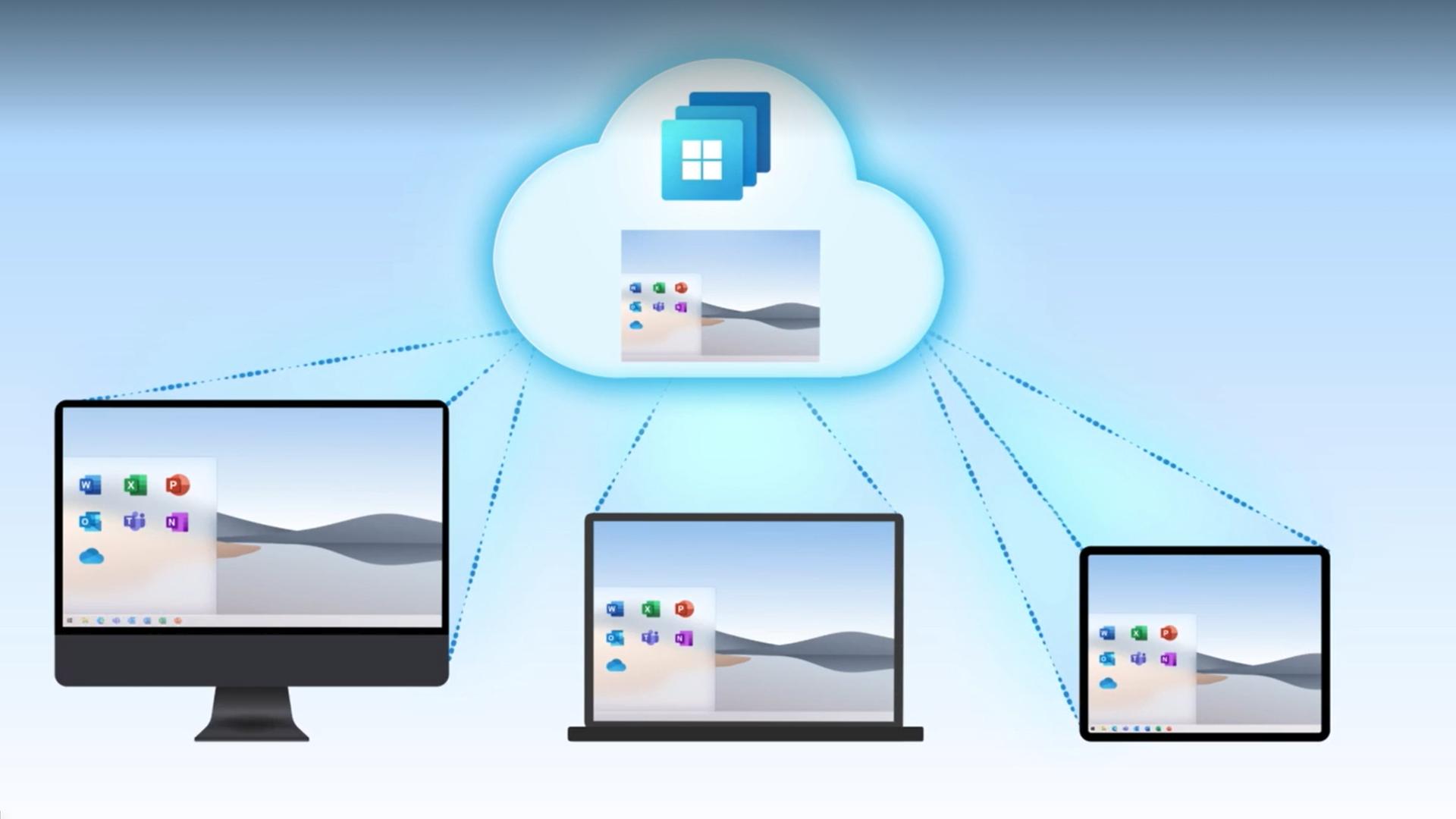 Windows in the Cloud che trasmette a vari dispositivi