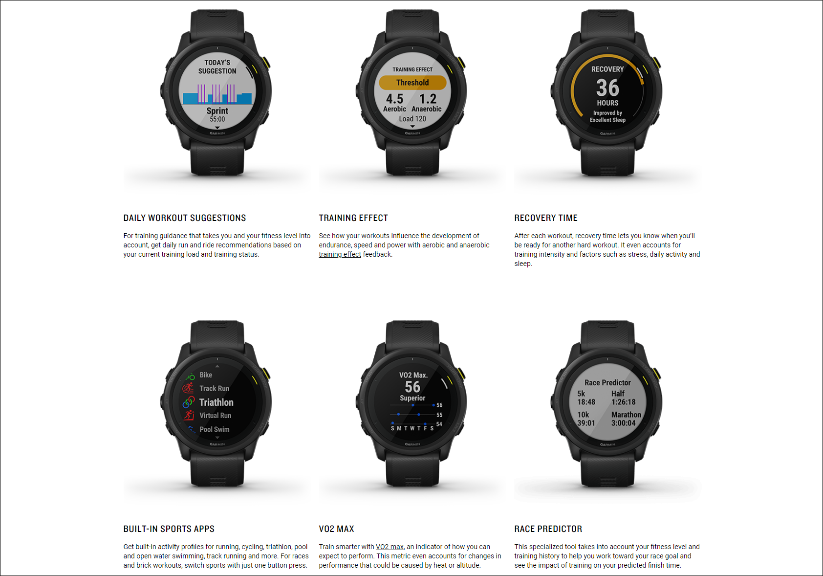 Some of the Forerunner 745's more advanced features