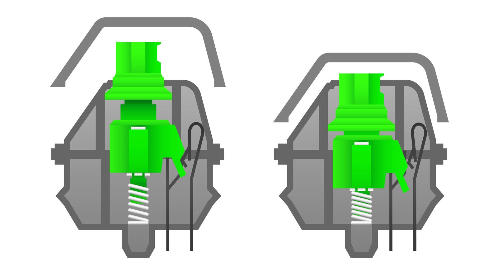 Side-view diagram of a mechanical switch