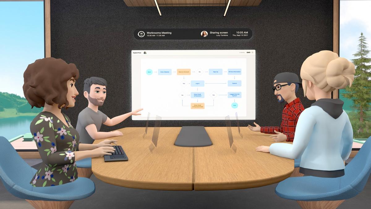 A photo of Oculus VR avatars in a virtual Horizon Workspace.