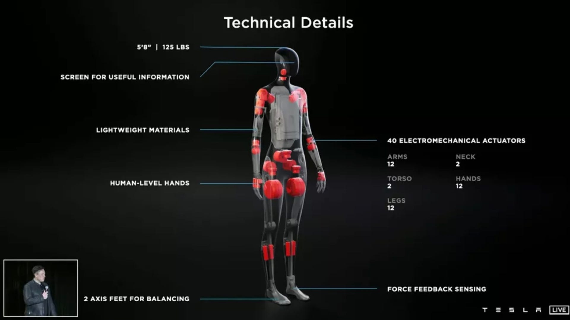 Tesla Robot specs