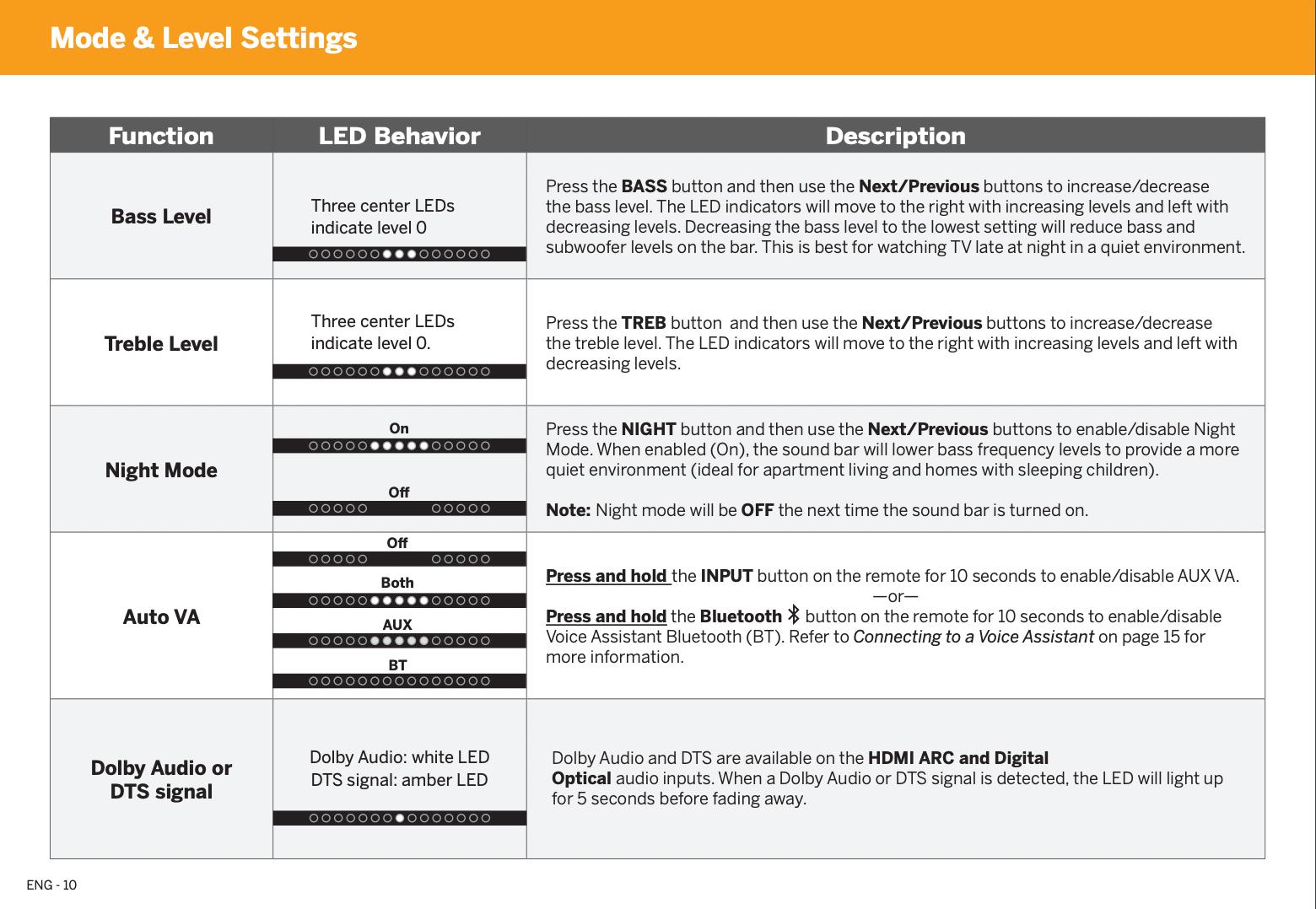 Vizio V21d-J8 remote control manual