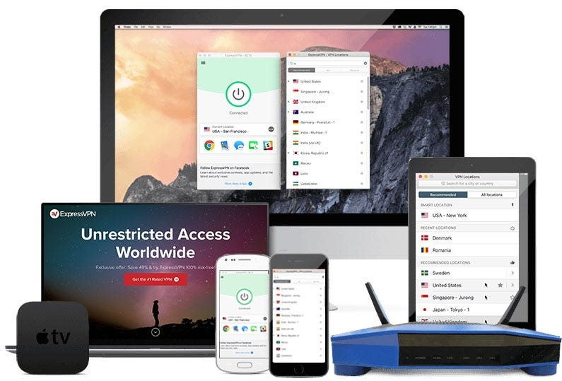 Express VPN Clients