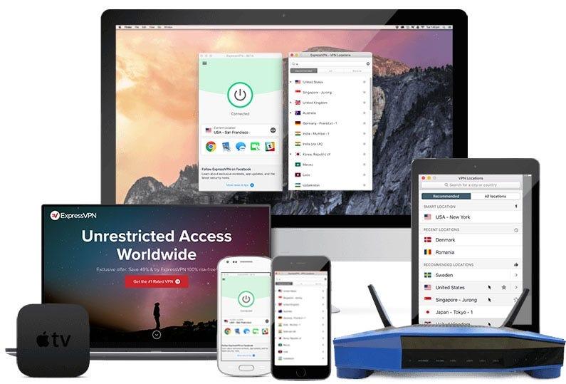Express VPN Clients