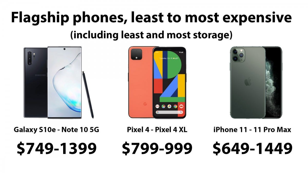 A comparison of flagship phone prices.