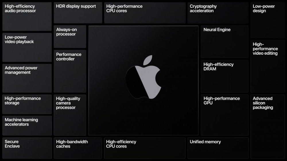 The Apple Logo in front of a wory description of ARM processors.