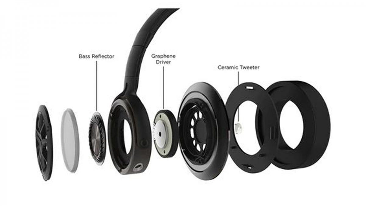 Exploded view of the headphone's components