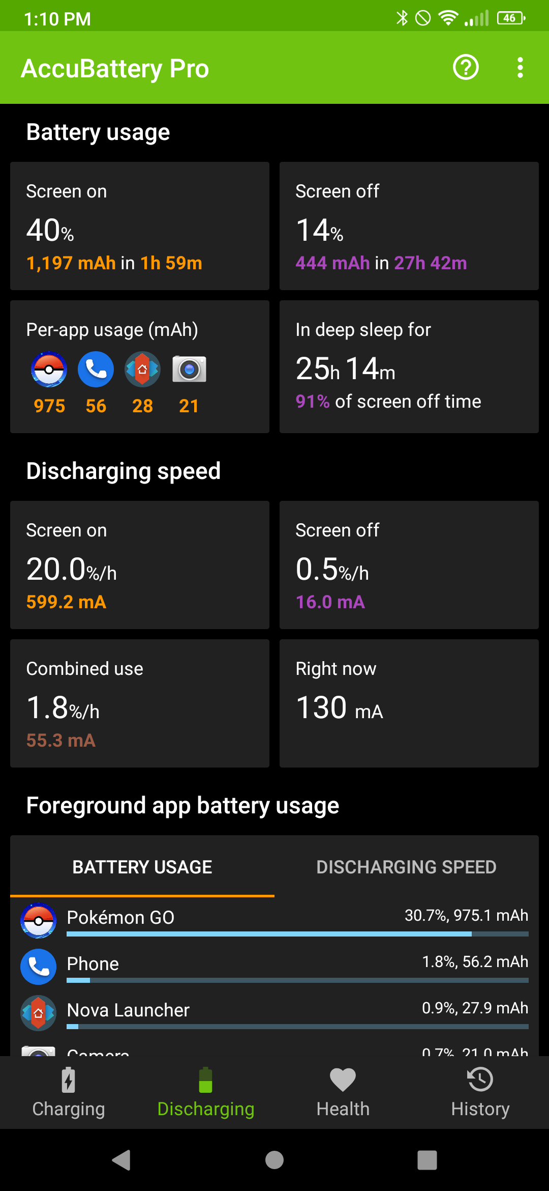 Accubattery showing battery stats on the BOLD N1