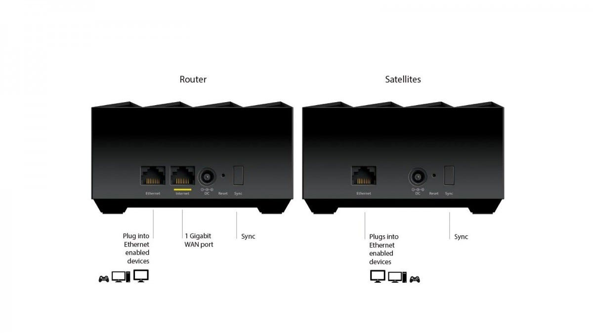 The back of two routers, one showing two ethernet ports and the other with one ethernet ports.