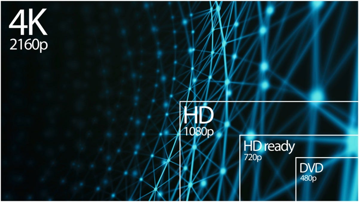 4K resolution compared to HD, HD ready, and DVD resolutions.