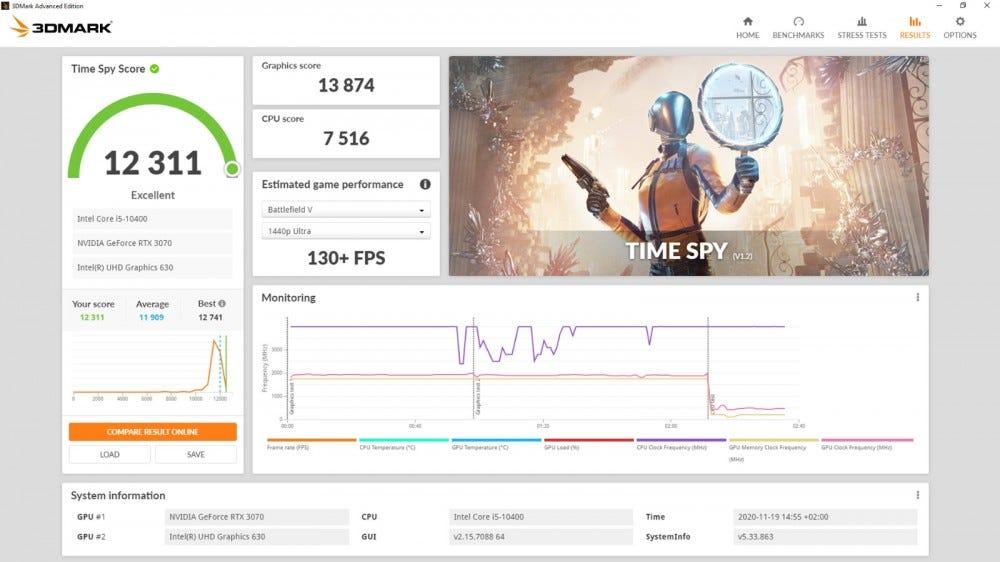Screenshot of the 3DMark test screen