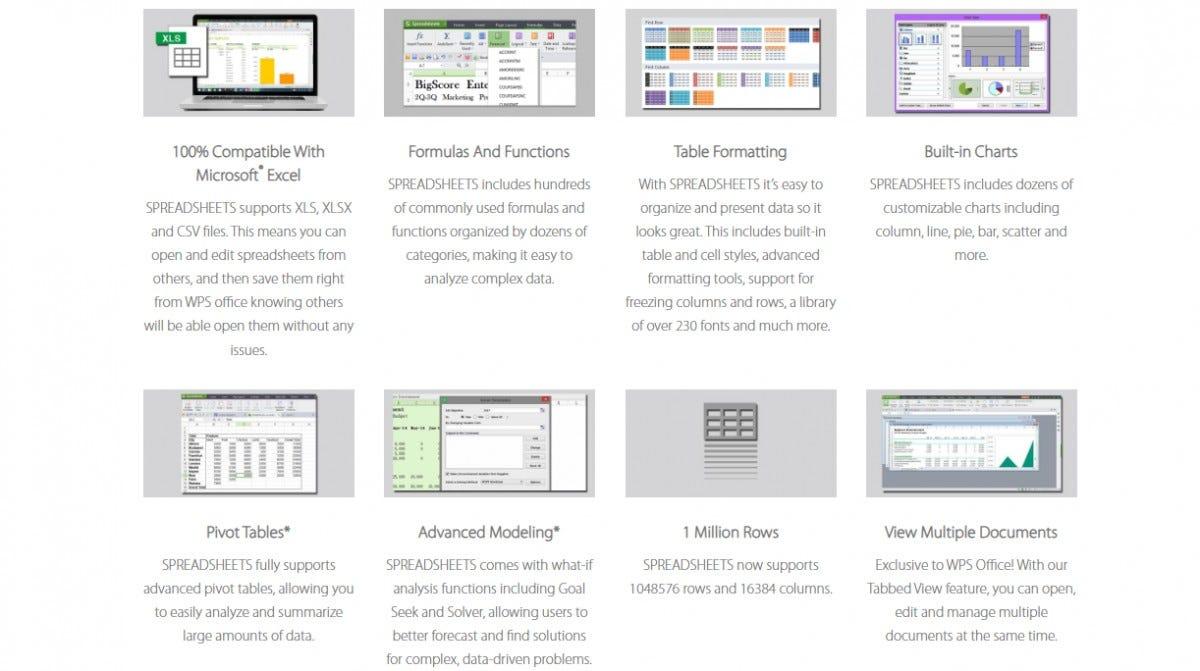 WPS Office Spreadsheets website