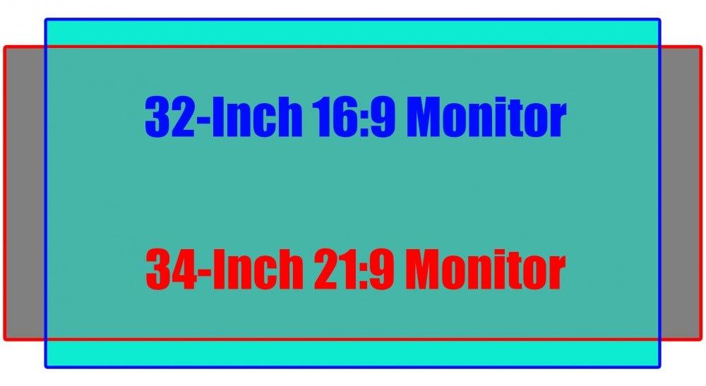 Screen size ratio illustration